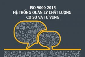 TIÊU CHUẨN VIỆT NAM – TCVN ISO 9000:2015
